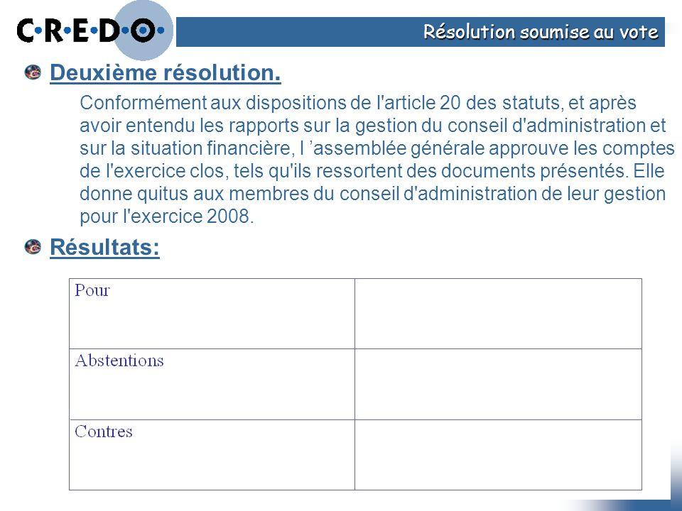Deuxième résolution. Résultats: Résolution soumise au vote