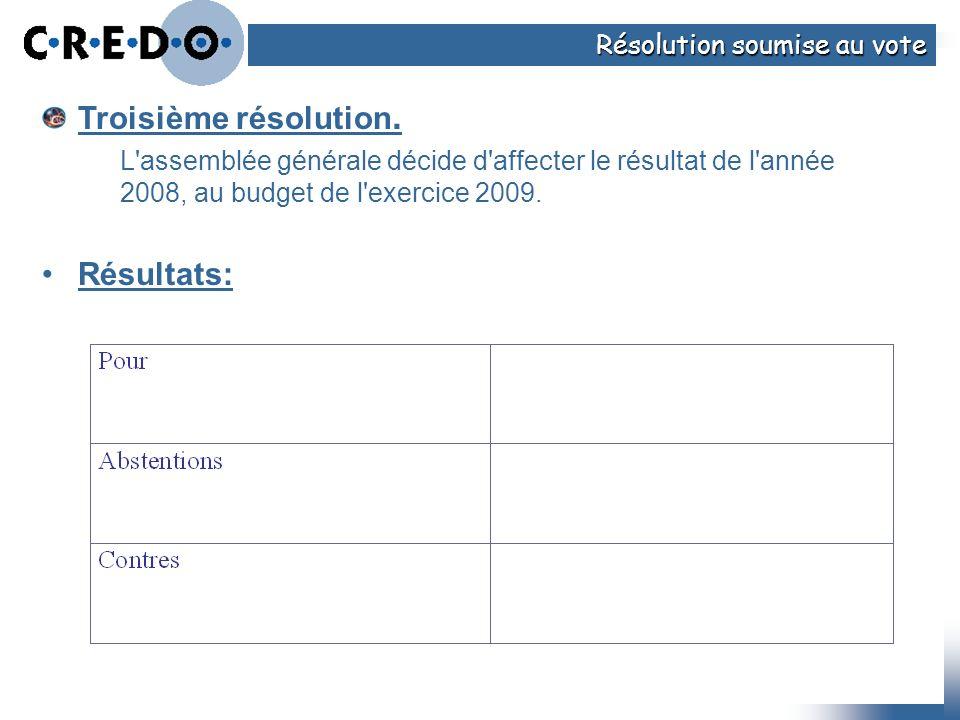 Troisième résolution. Résultats: Résolution soumise au vote