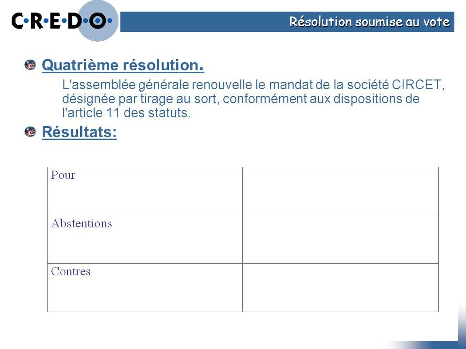 Quatrième résolution. Résultats: Résolution soumise au vote