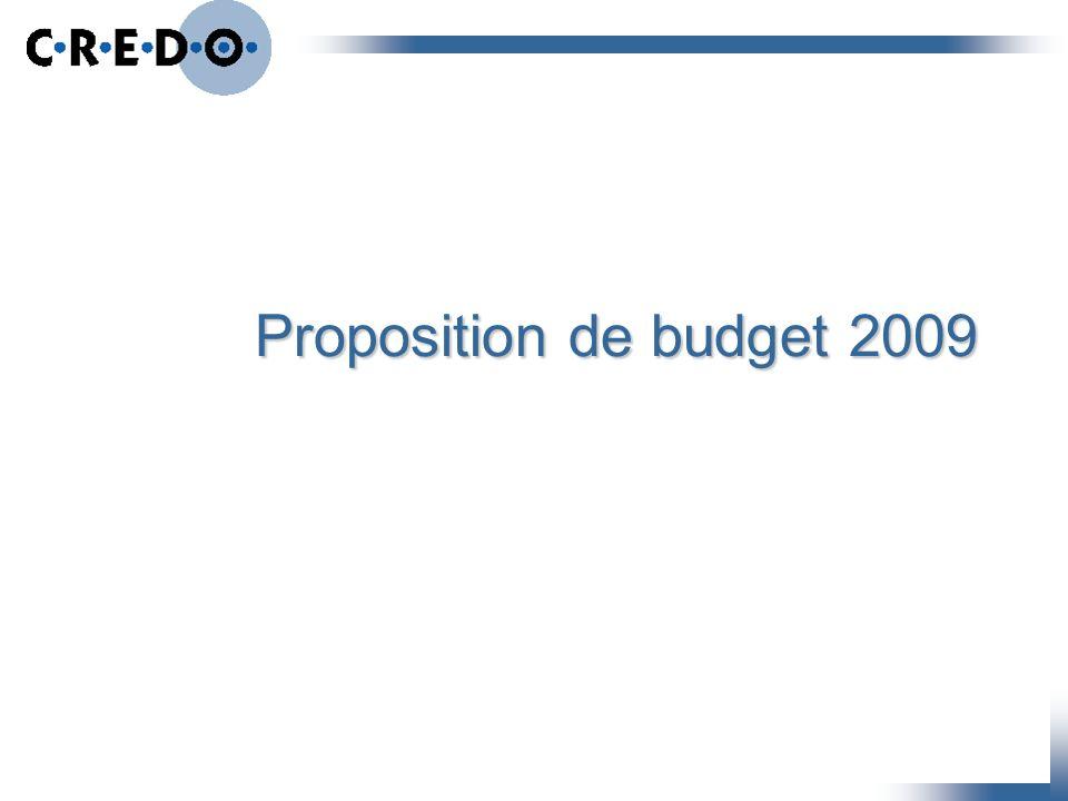Proposition de budget 2009