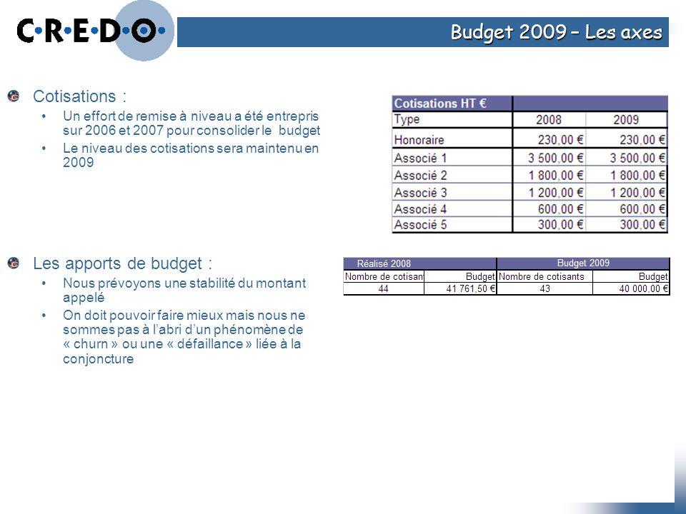 Budget 2009 – Les axes Cotisations : Les apports de budget :