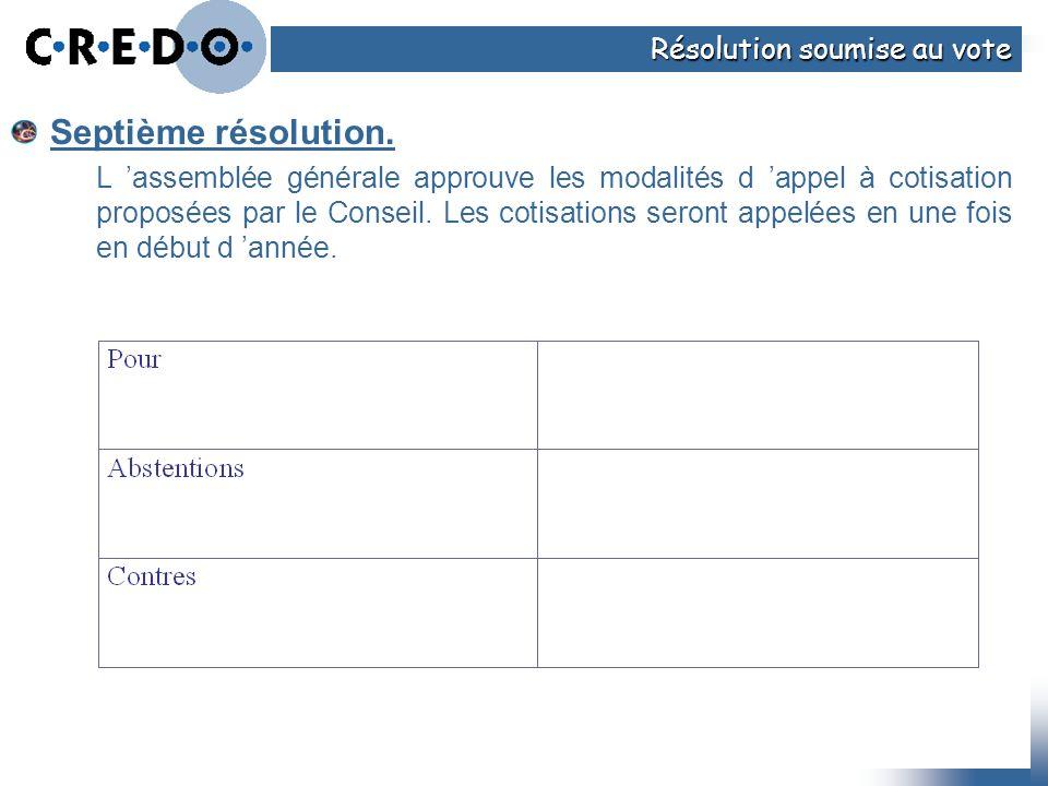 Septième résolution. Résolution soumise au vote