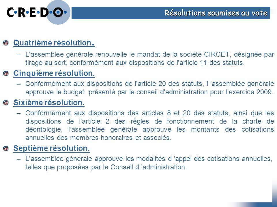 Résolutions soumises au vote