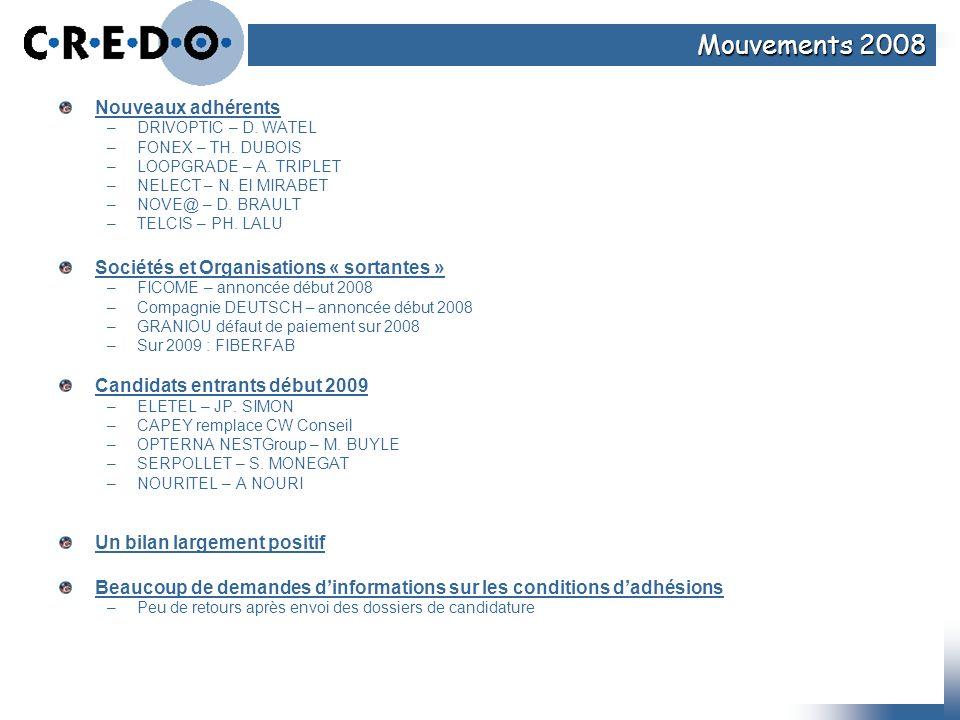 Mouvements 2008 Nouveaux adhérents