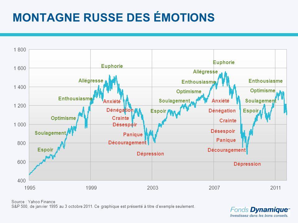 MONTAGNE RUSSE DES ÉMOTIONS