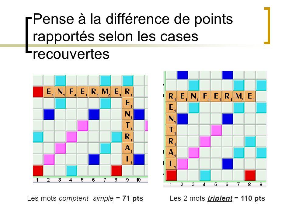 Pense à la différence de points rapportés selon les cases recouvertes