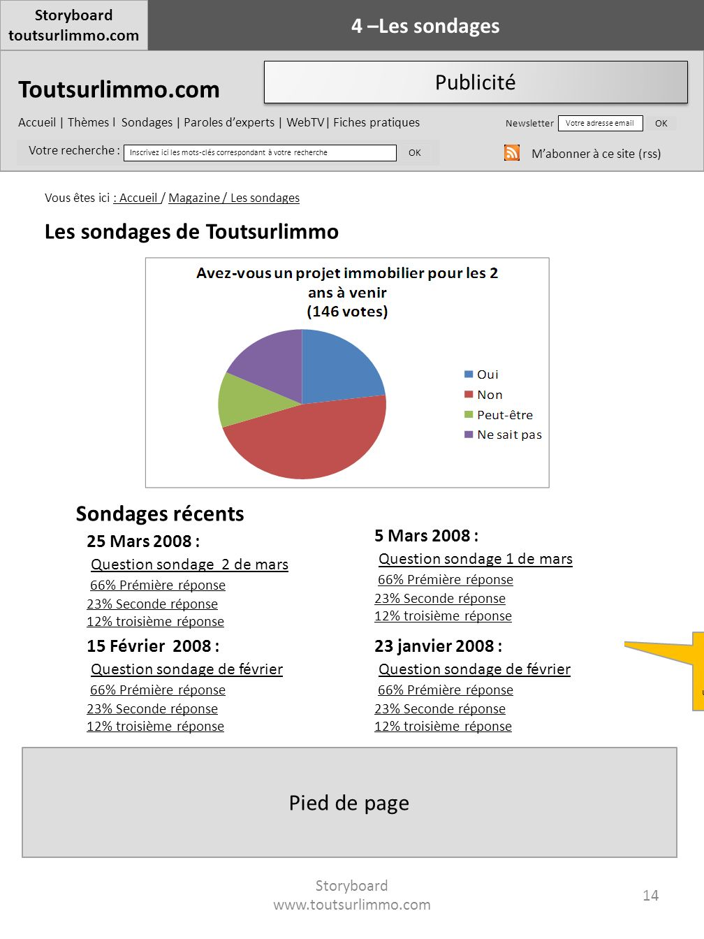 Storyboard www.toutsurlimmo.com