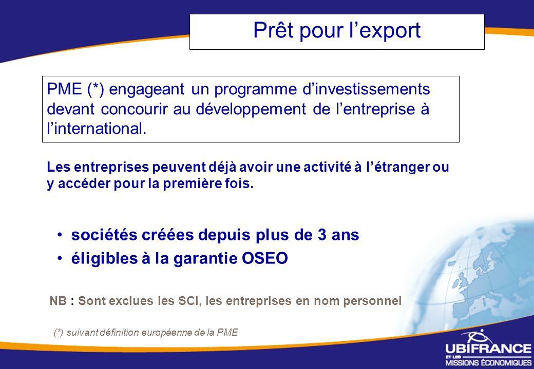 Prêt pour l'export PME (*) engageant un programme d'investissements devant concourir au développement de l'entreprise à l'international.
