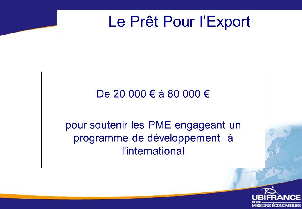 Le Prêt Pour l'Export De 20 000 € à 80 000 €