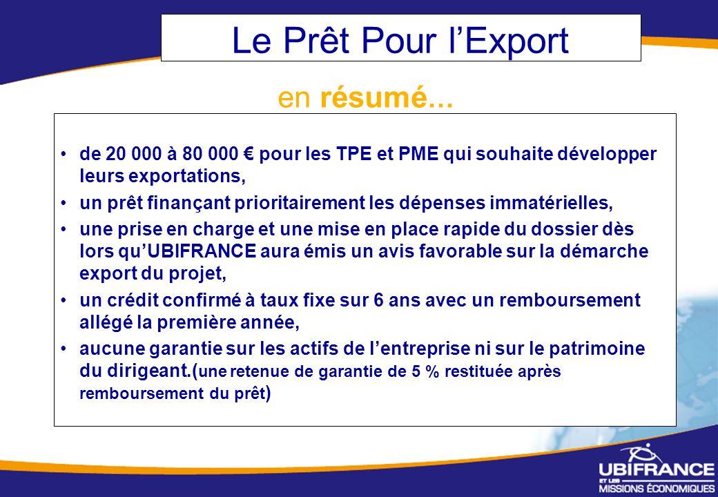 Le Prêt Pour l'Export en résumé…