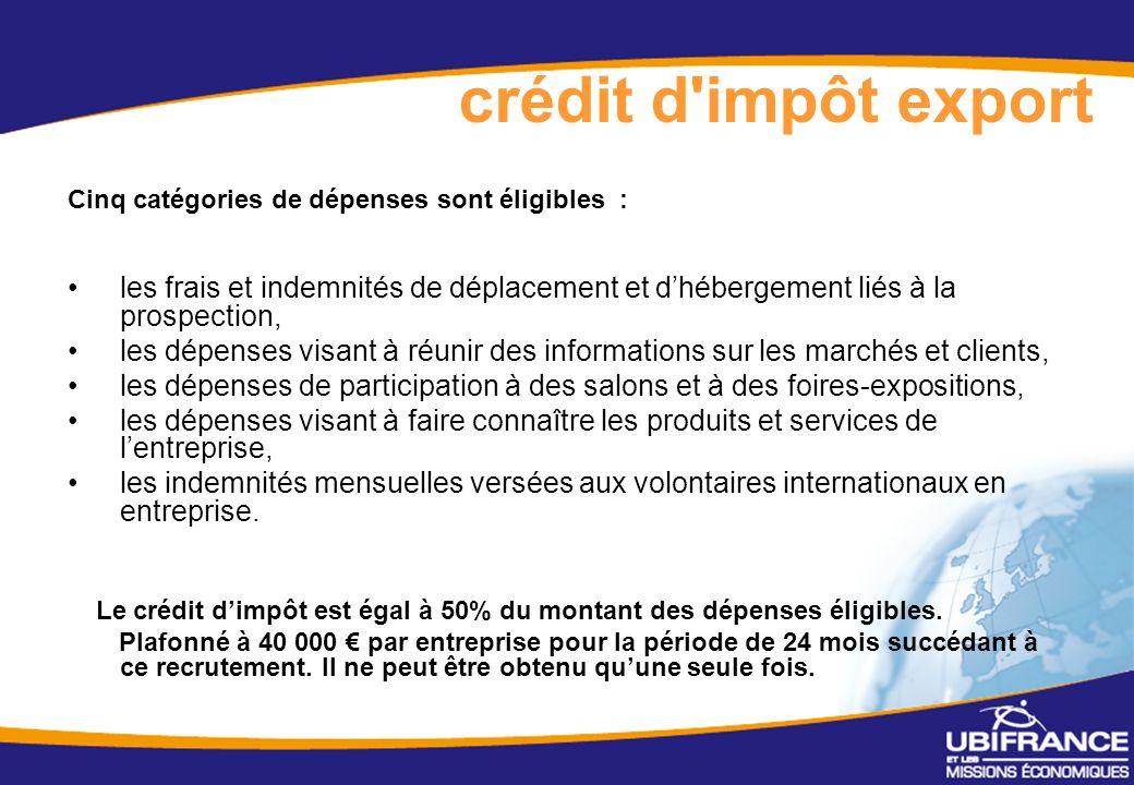 crédit d impôt export Cinq catégories de dépenses sont éligibles : les frais et indemnités de déplacement et d'hébergement liés à la prospection,