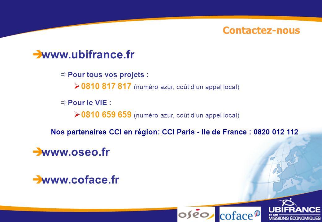 www.ubifrance.fr www.oseo.fr www.coface.fr Contactez-nous