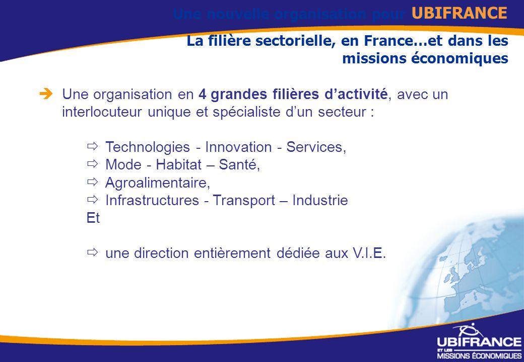 UBIFRANCE Une nouvelle organisation pour UBIFRANCE :