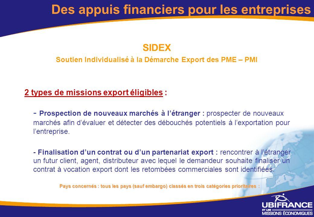 Soutien Individualisé à la Démarche Export des PME – PMI