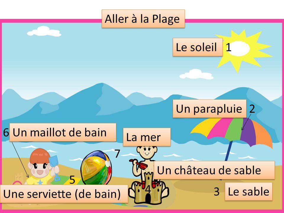 Aller à la Plage Le soleil. 1. Un parapluie. 2. 6. Un maillot de bain. La mer. 7. Un château de sable.