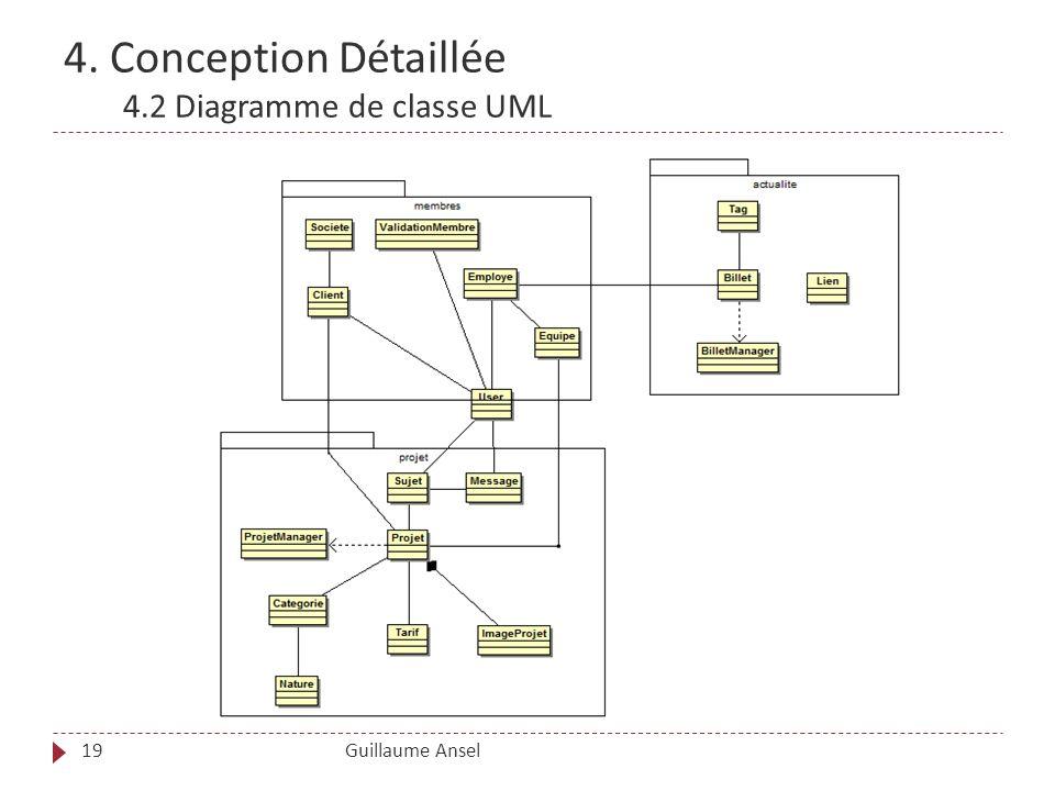 4. Conception Détaillée 4.2 Diagramme de classe UML