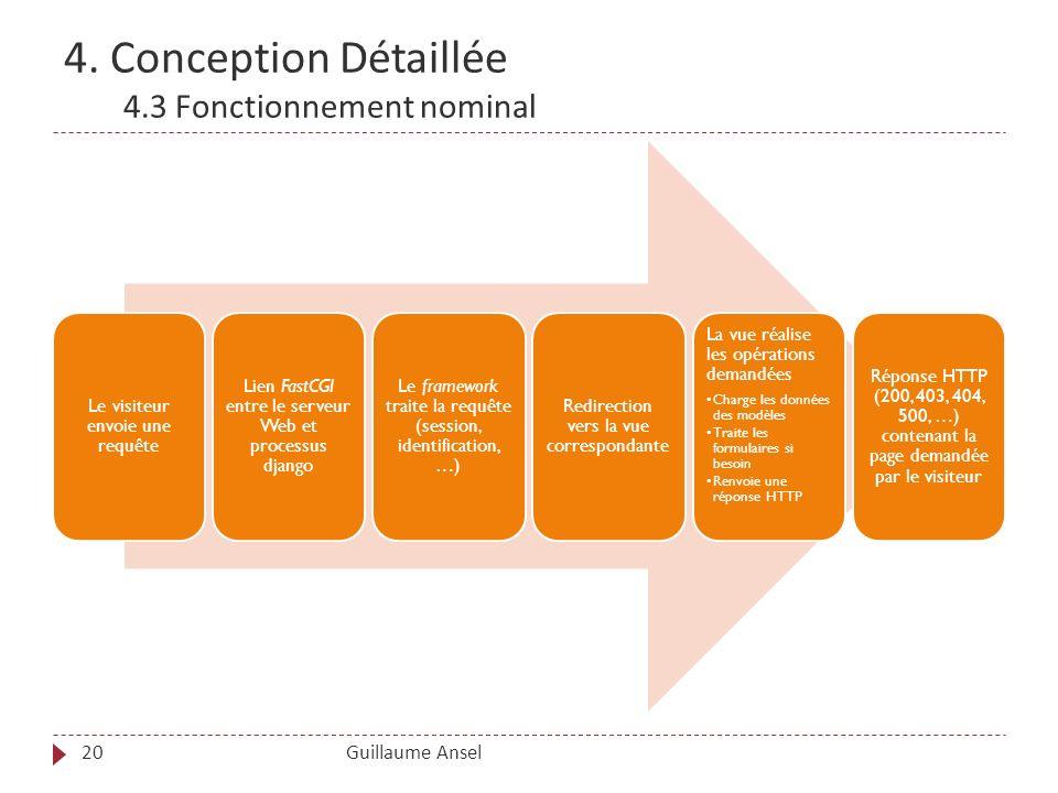 4. Conception Détaillée 4.3 Fonctionnement nominal