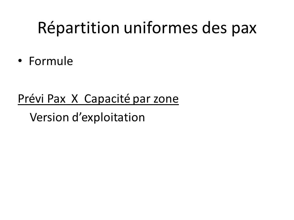 Répartition uniformes des pax
