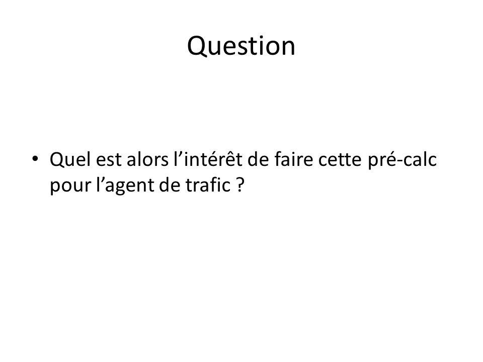 Question Quel est alors l'intérêt de faire cette pré-calc pour l'agent de trafic