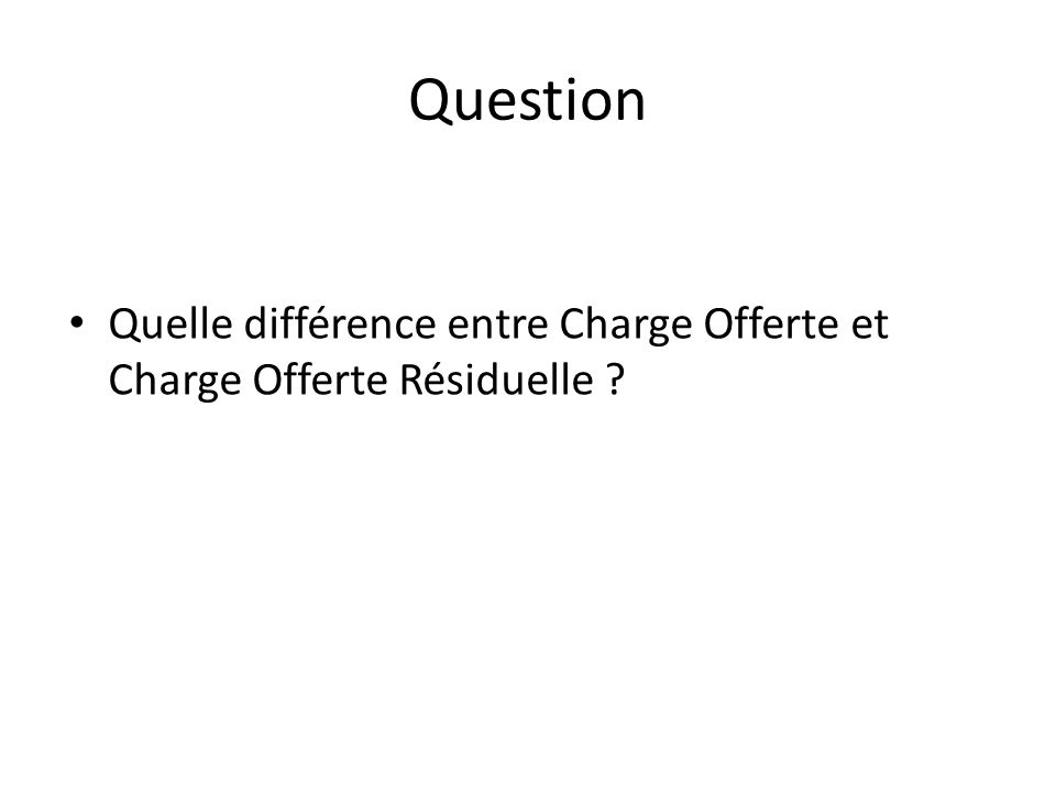 Question Quelle différence entre Charge Offerte et Charge Offerte Résiduelle