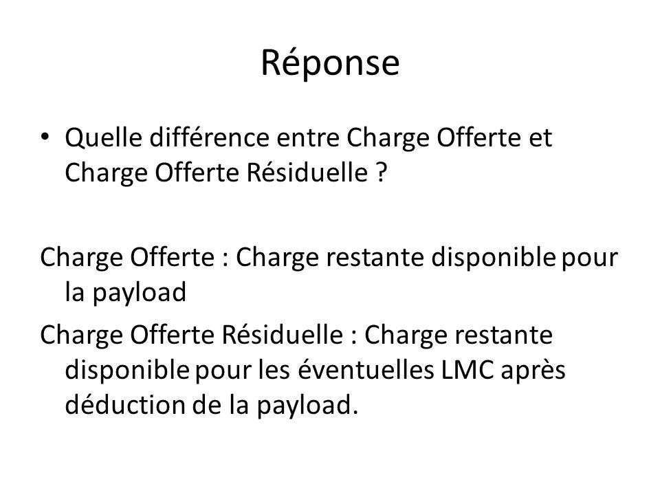 Réponse Quelle différence entre Charge Offerte et Charge Offerte Résiduelle Charge Offerte : Charge restante disponible pour la payload.