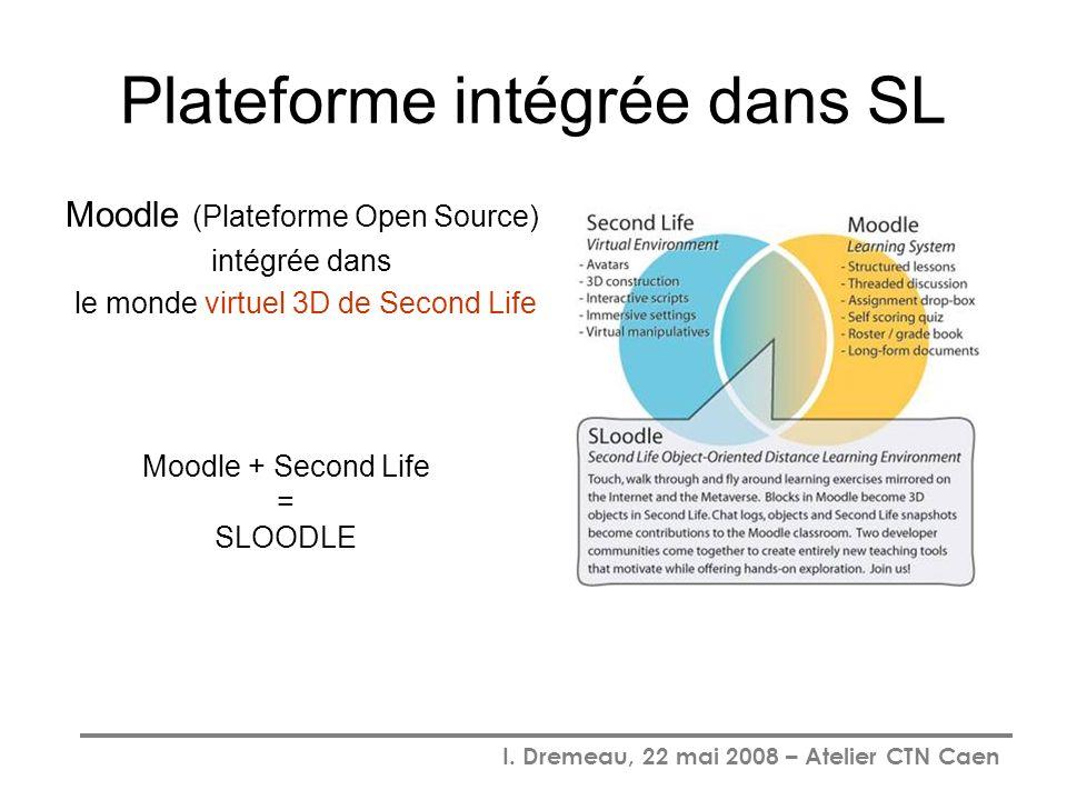 Plateforme intégrée dans SL