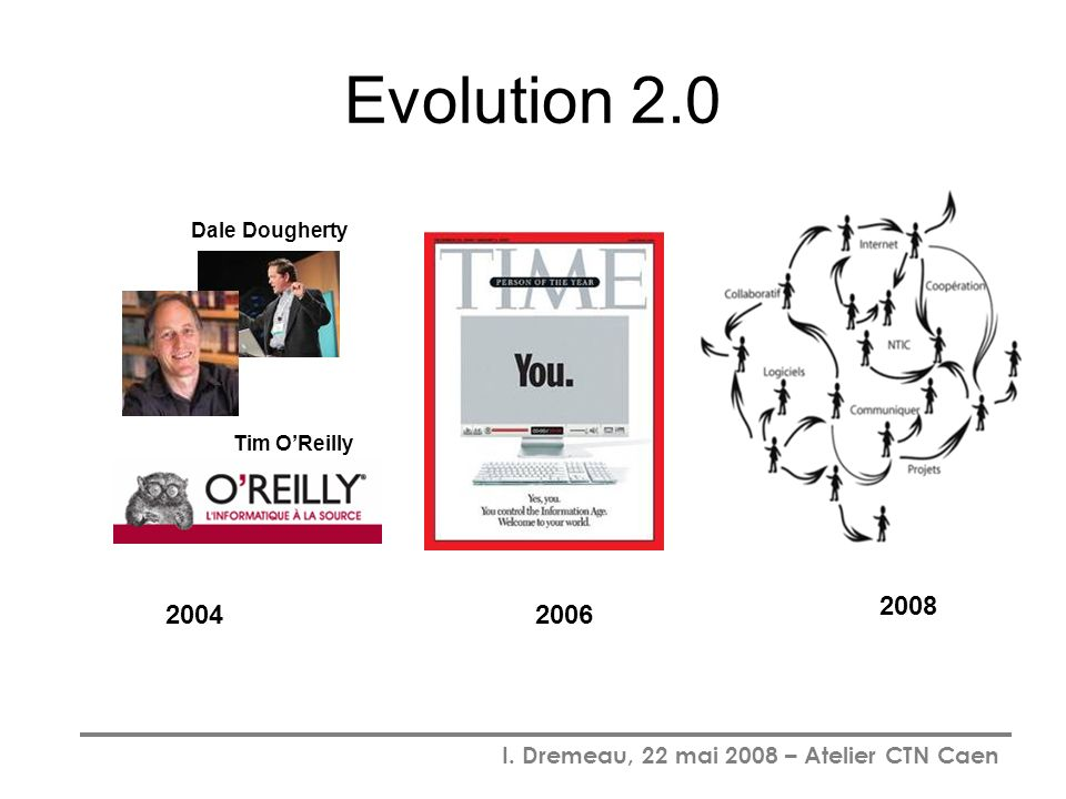 Evolution 2.0 2008 2004 Dale Dougherty Tim O'Reilly 2006