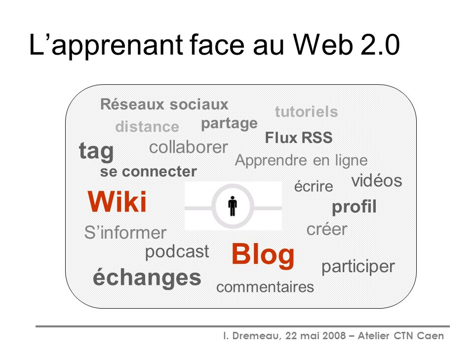 L'apprenant face au Web 2.0