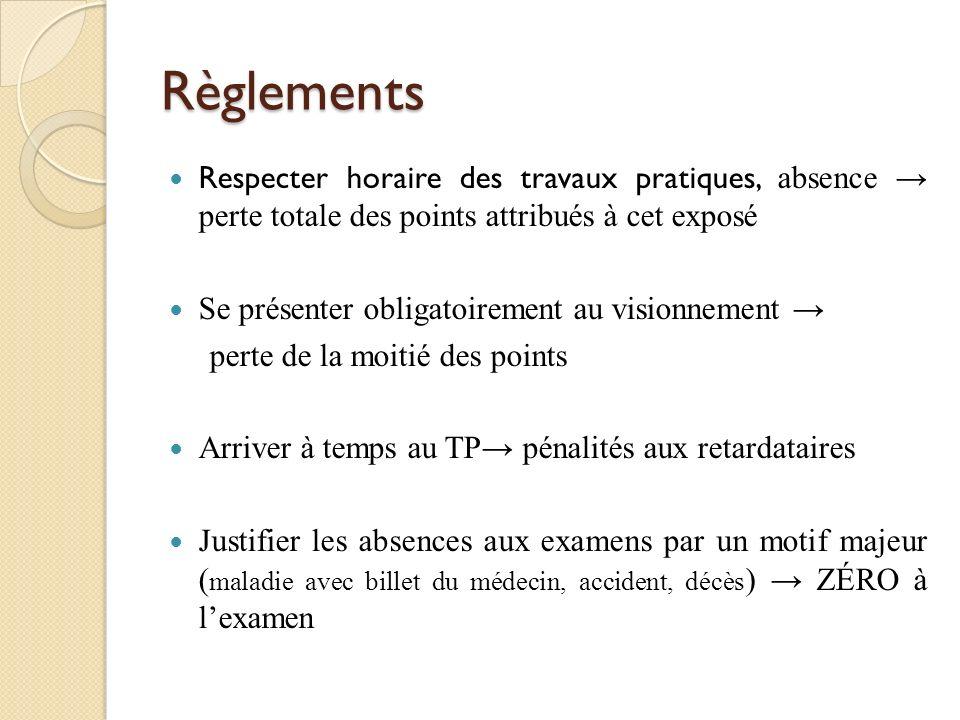 Règlements Respecter horaire des travaux pratiques, absence → perte totale des points attribués à cet exposé.