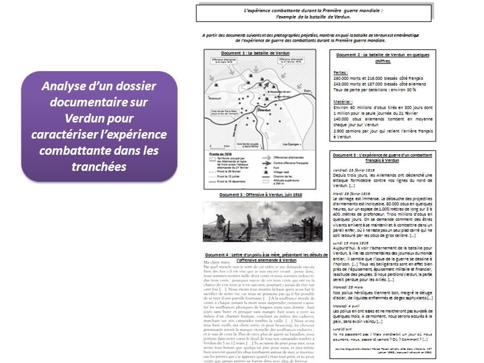 Analyse d'un dossier documentaire sur Verdun pour caractériser l'expérience combattante dans les tranchées
