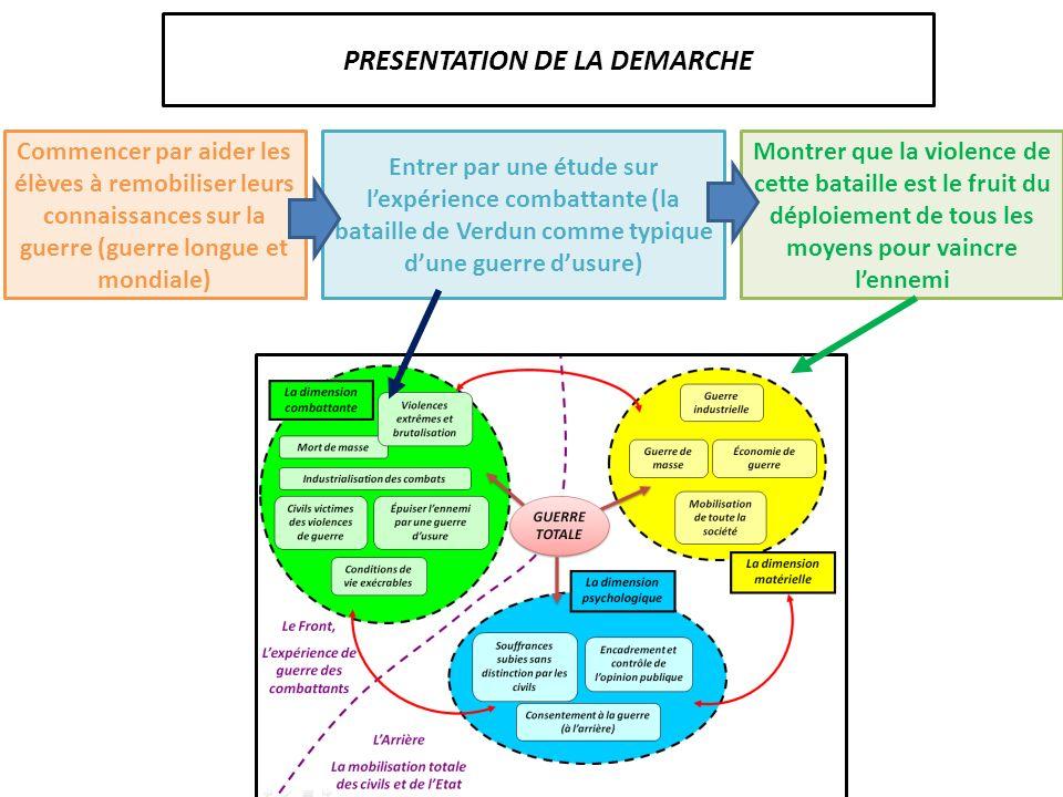 PRESENTATION DE LA DEMARCHE