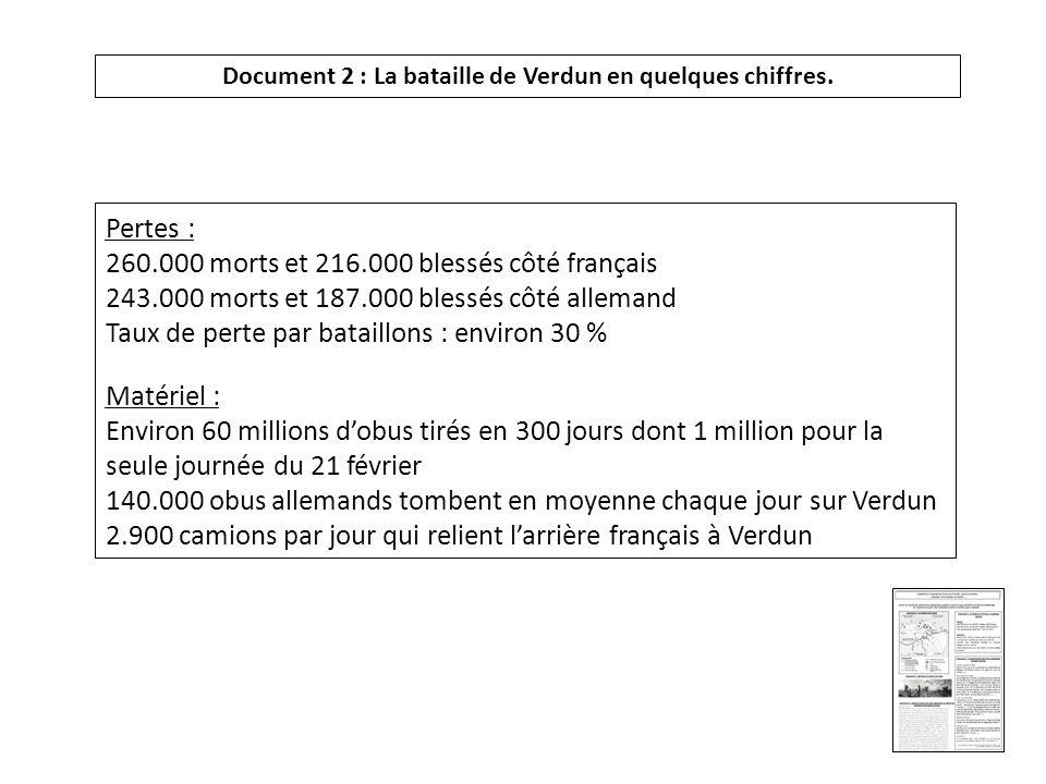 Document 2 : La bataille de Verdun en quelques chiffres.