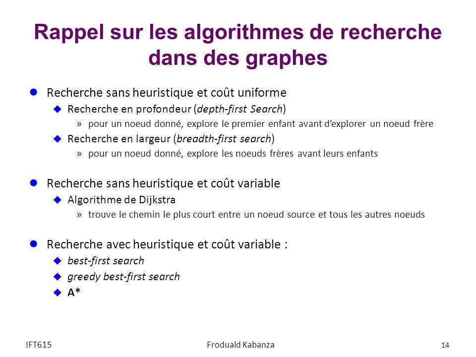 Rappel sur les algorithmes de recherche dans des graphes