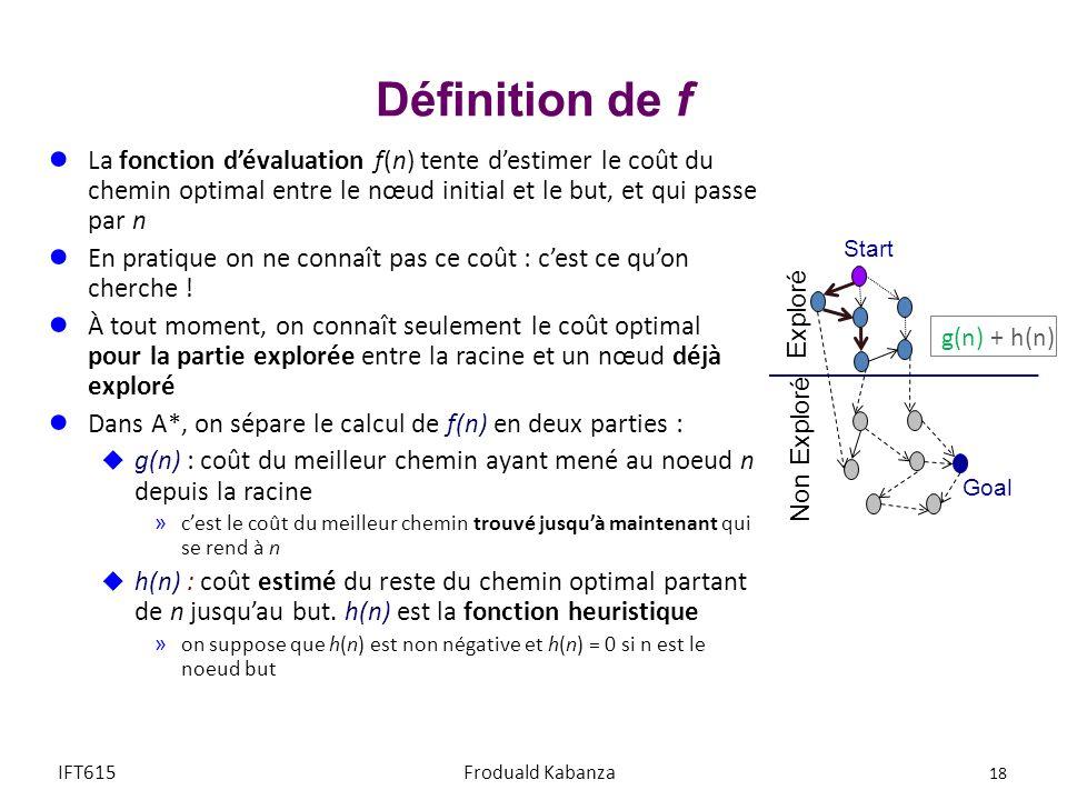 Définition de f La fonction d'évaluation f(n) tente d'estimer le coût du chemin optimal entre le nœud initial et le but, et qui passe par n.