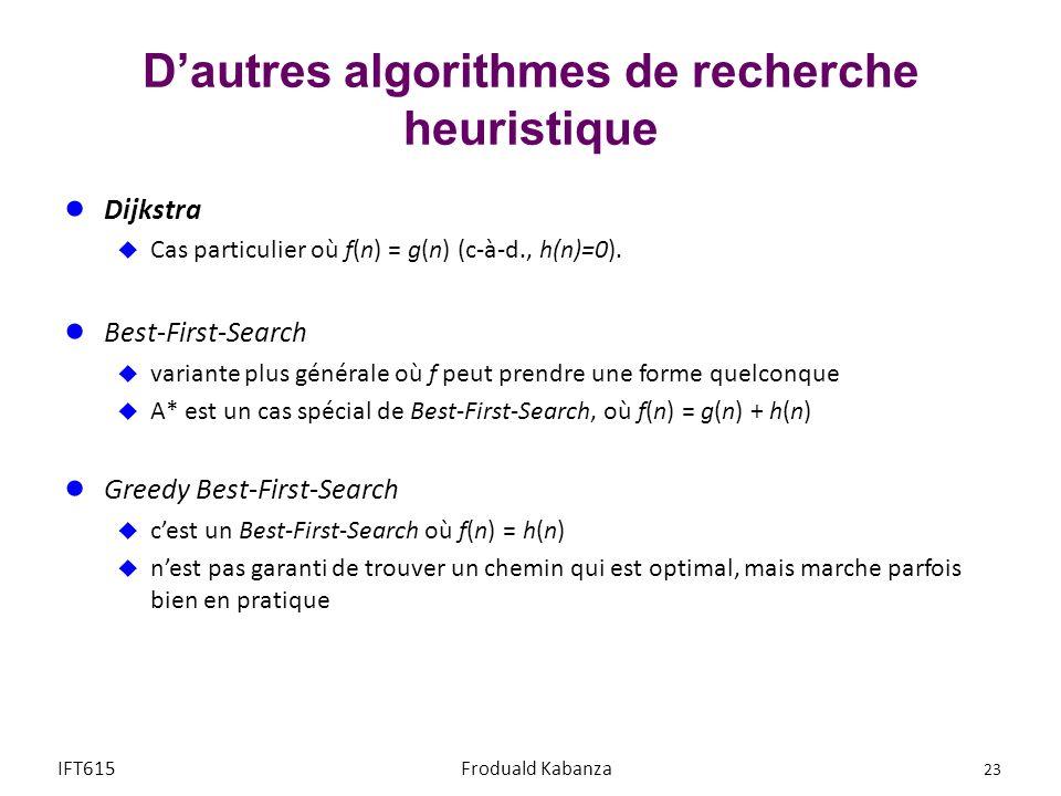 D'autres algorithmes de recherche heuristique