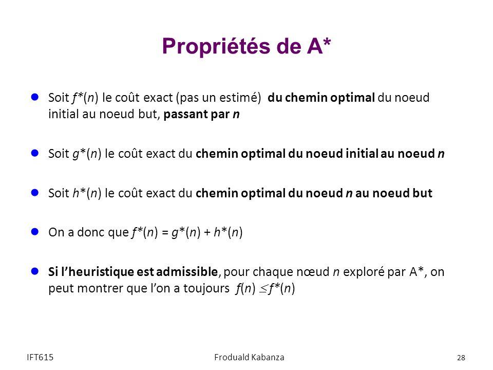 Propriétés de A* Soit f*(n) le coût exact (pas un estimé) du chemin optimal du noeud initial au noeud but, passant par n.