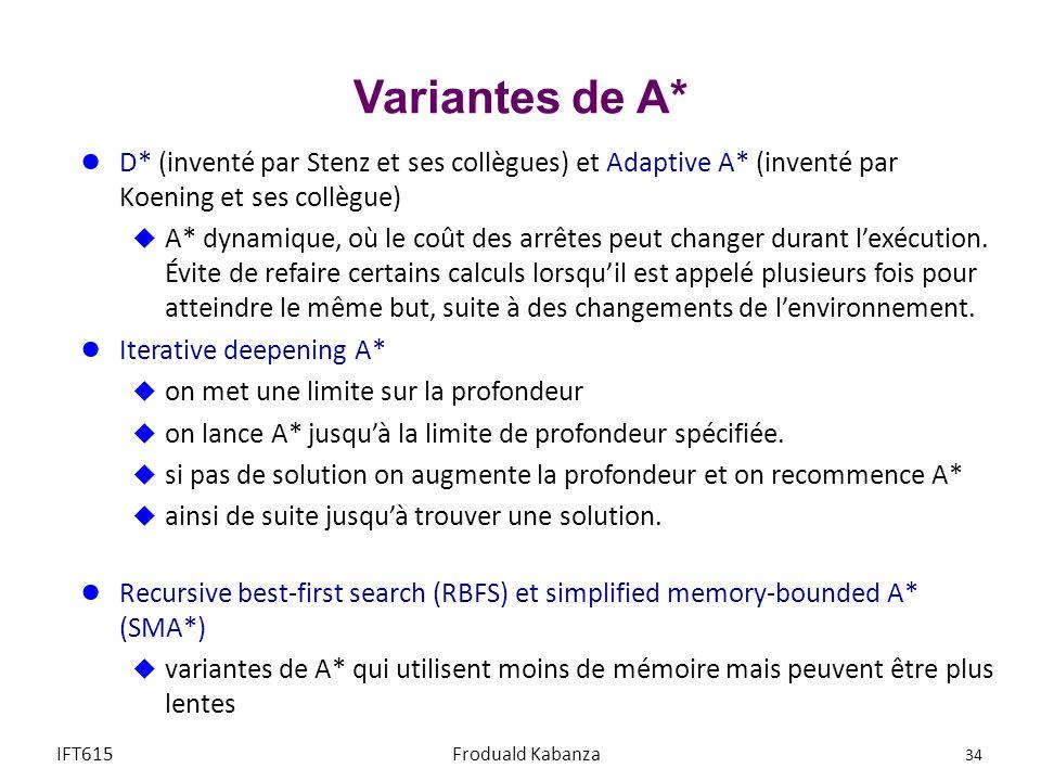 Variantes de A* D* (inventé par Stenz et ses collègues) et Adaptive A* (inventé par Koening et ses collègue)