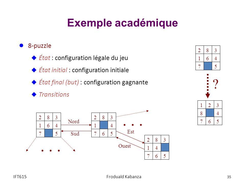 . . . . . . Exemple académique 8-puzzle