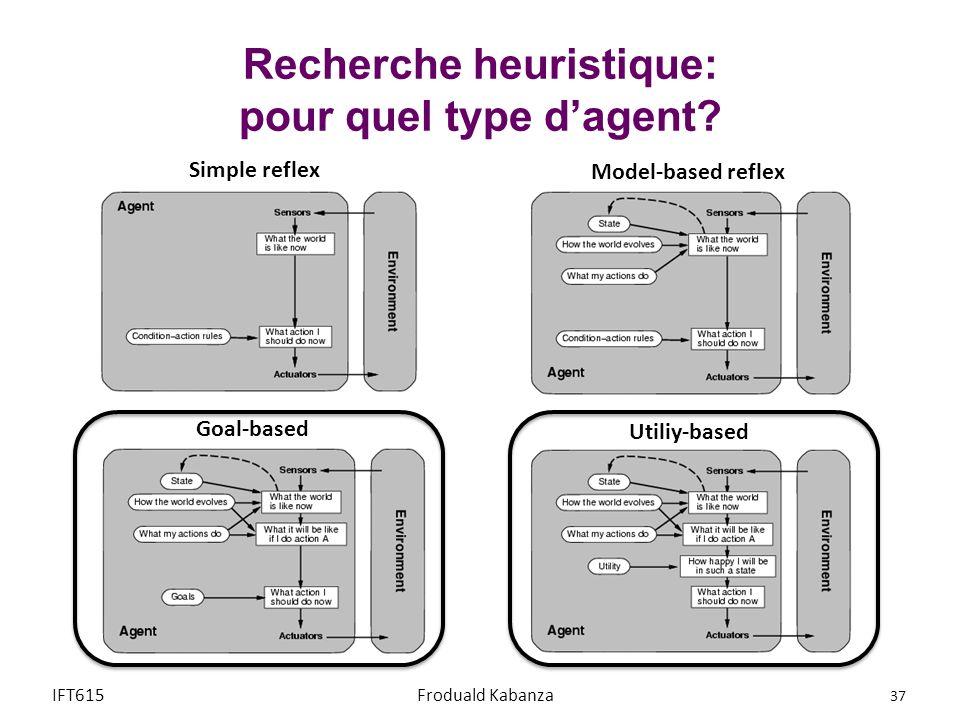 Recherche heuristique: pour quel type d'agent