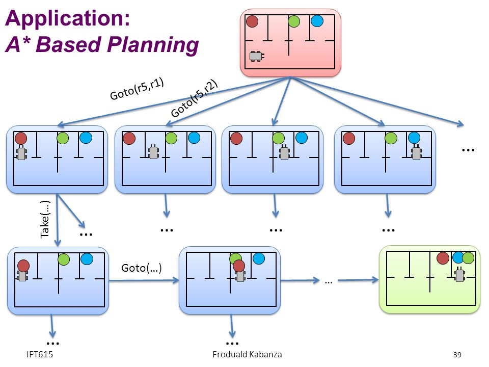 Application: A* Based Planning