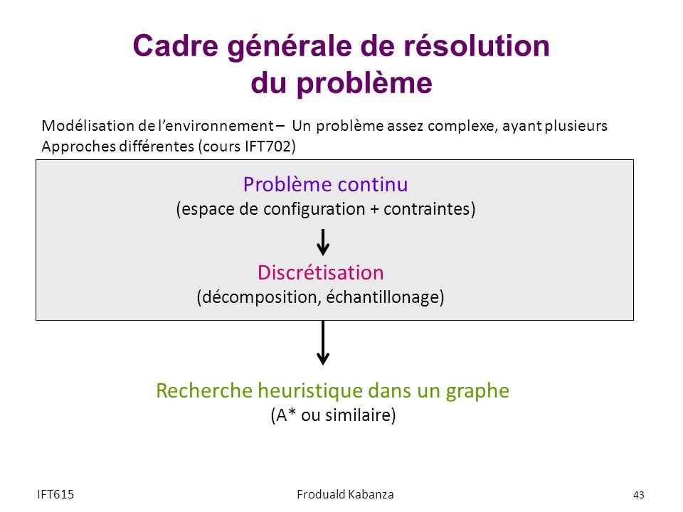 Cadre générale de résolution du problème