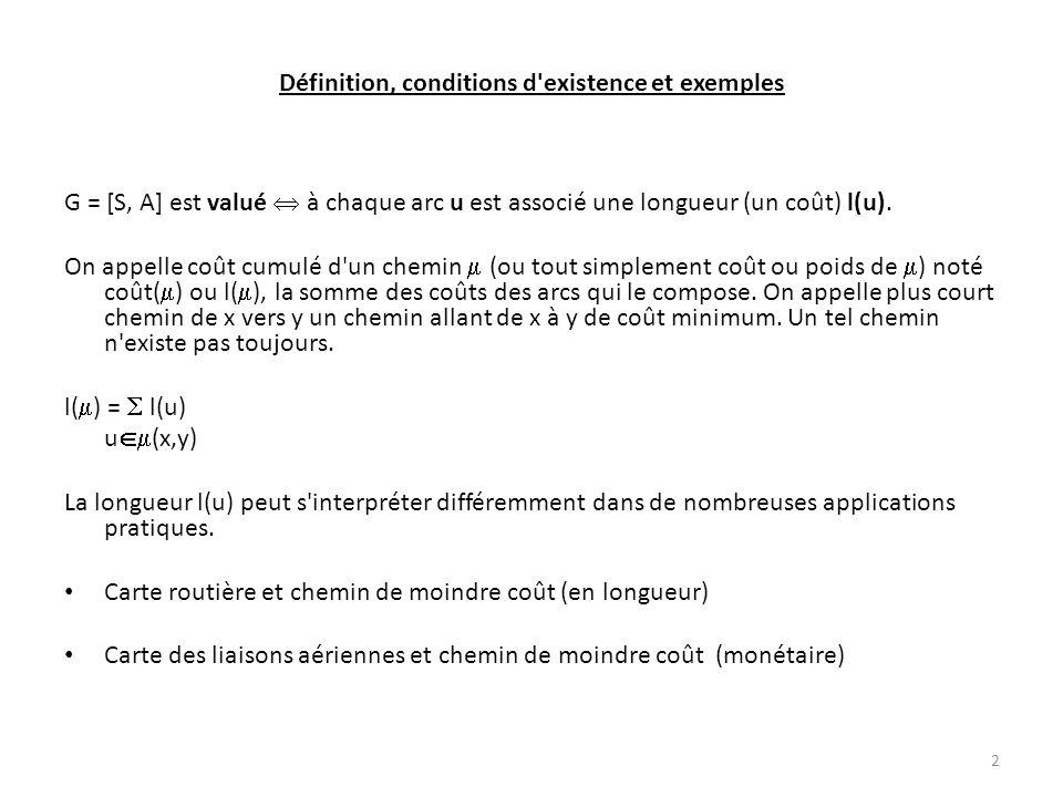 Définition, conditions d existence et exemples