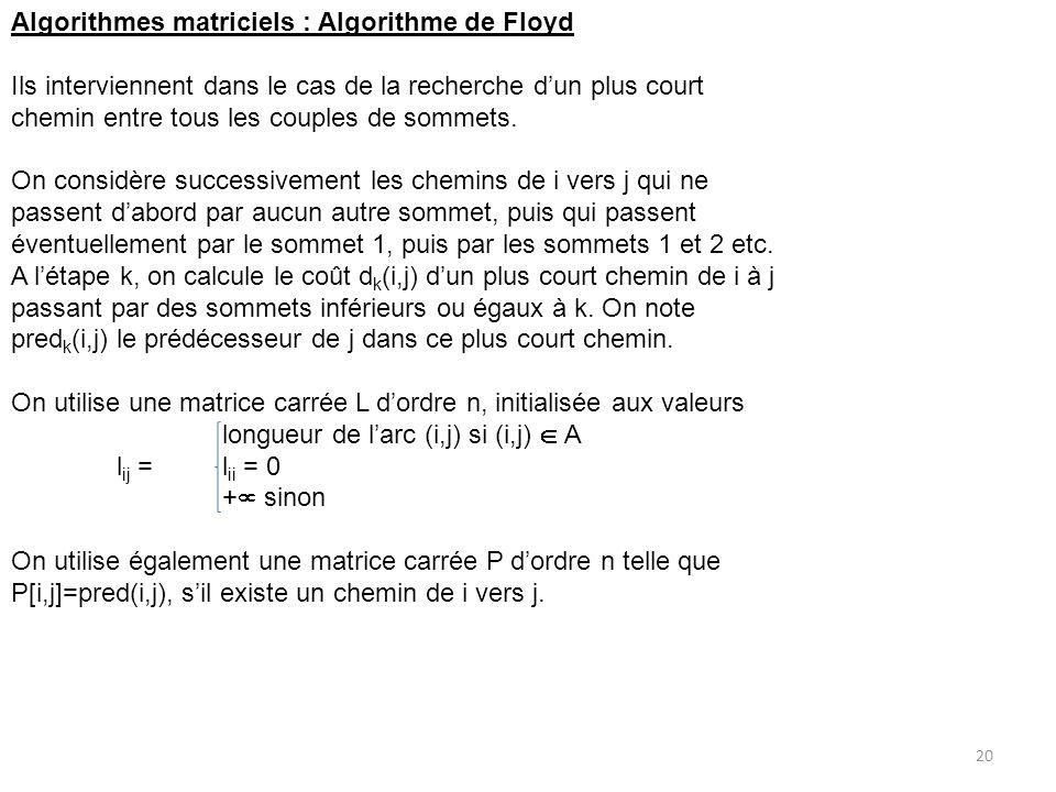 Algorithmes matriciels : Algorithme de Floyd