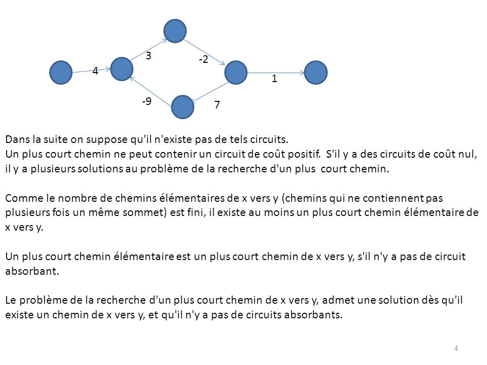 3 -2. 4. 1. -9. 7. Dans la suite on suppose qu il n existe pas de tels circuits.