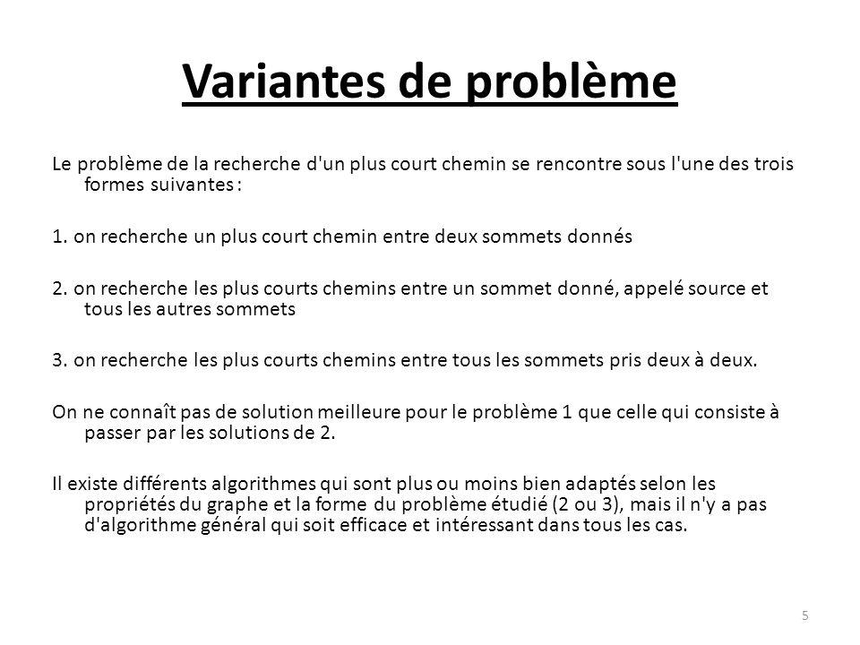 Variantes de problème