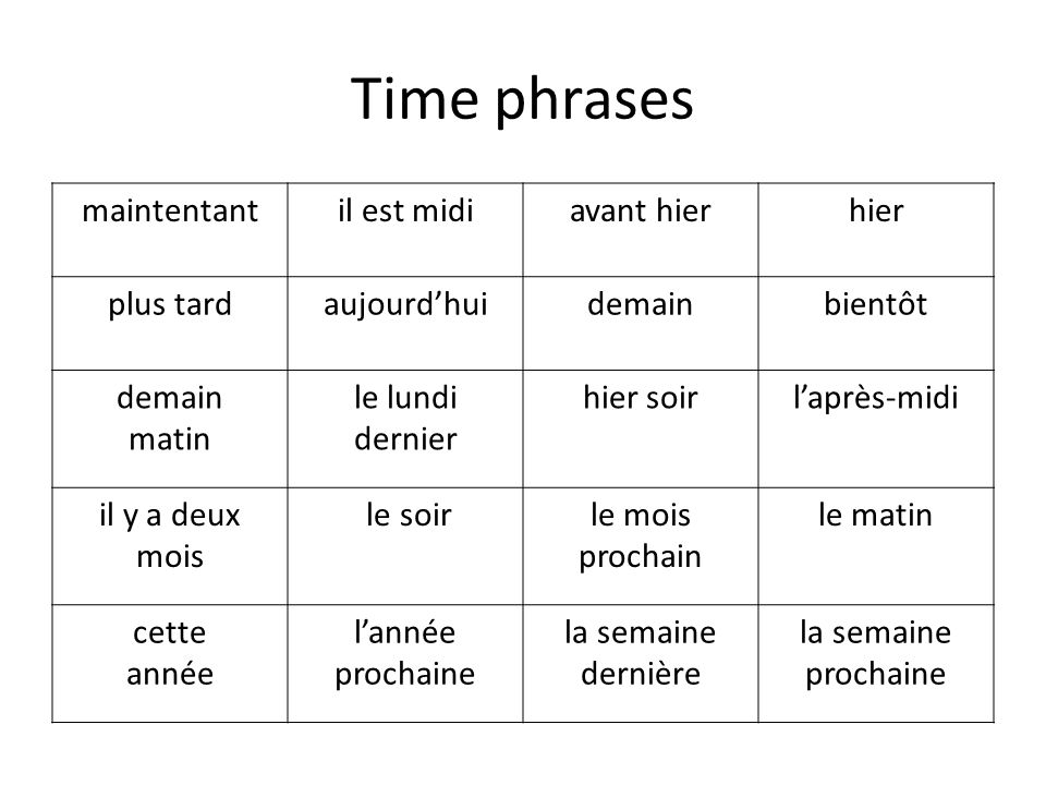 Time phrases maintentant il est midi avant hier hier plus tard