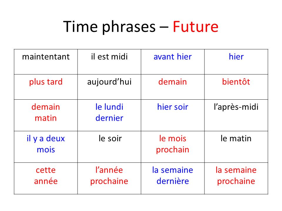 Time phrases – Future maintentant il est midi avant hier hier