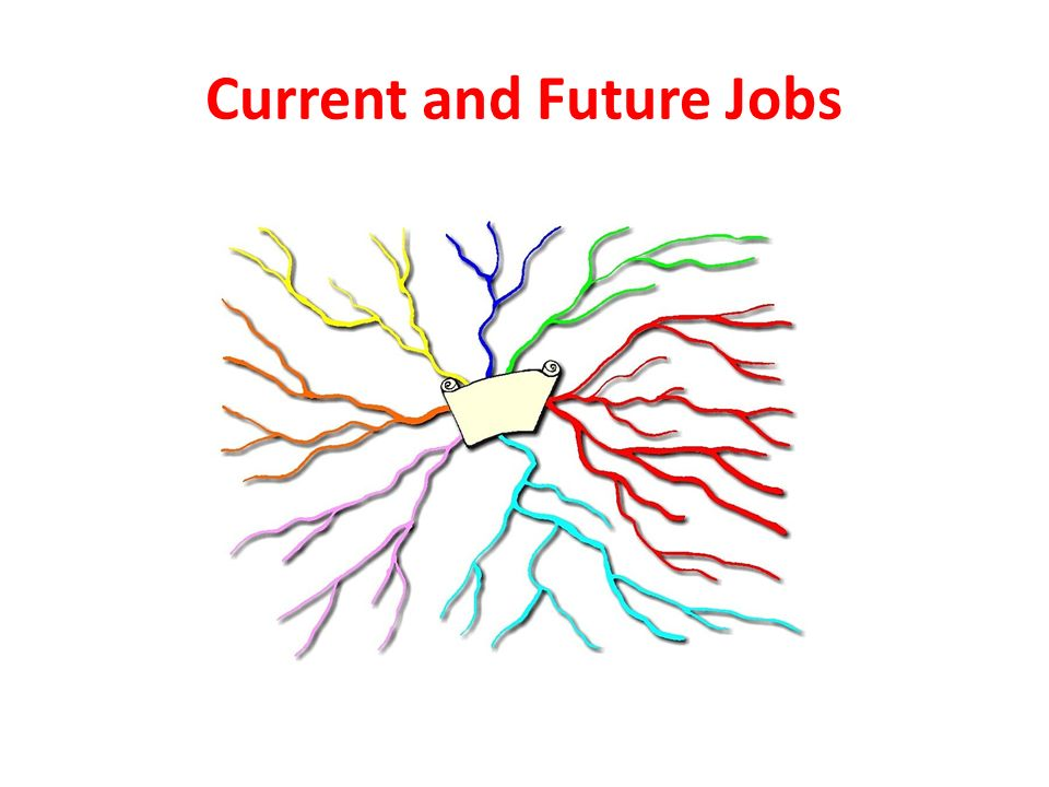 Current and Future Jobs