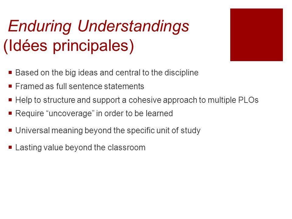 Enduring Understandings (Idées principales)