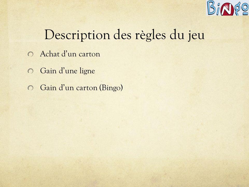 Description des règles du jeu